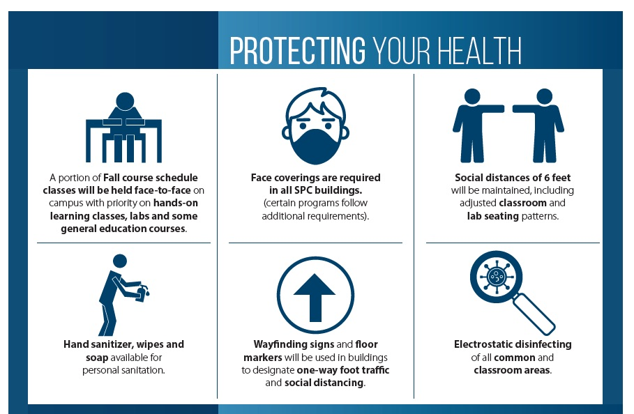protecting your health image